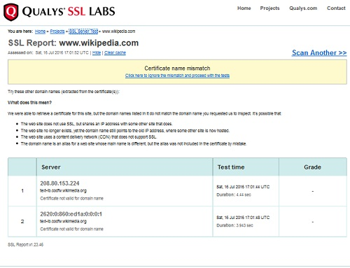 ssllabs SSL Server Tester Failed Example