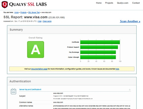 ssllabs SSL Server Tester